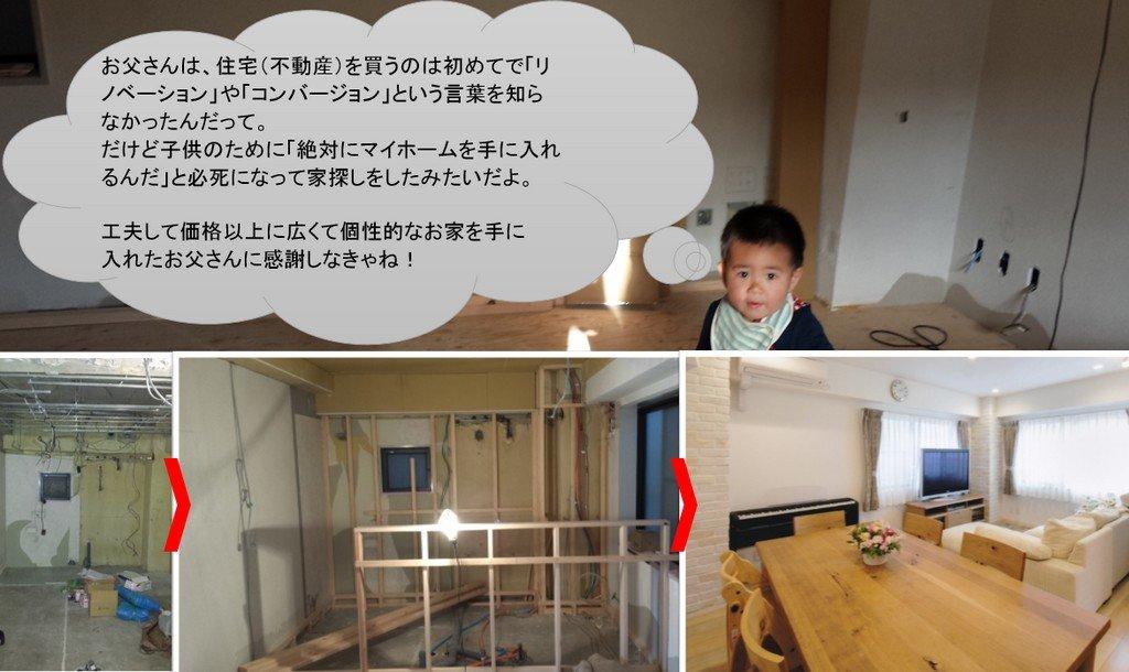 中古事務所ビルを住宅にコンバージョン(リノベーション)キッチン編