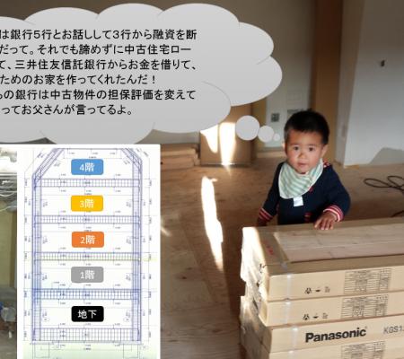 (22)リノベーション代金込みの中古住宅ローン手配/最初の一歩