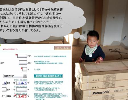 (50)中古住宅ローン手配(中古RC造ビルのリフォーム・リノベーション費用込み)