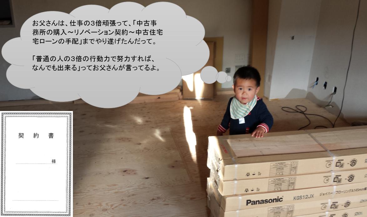 中古住宅ローンを三井住友信託銀行と締結。ビルオーナーとなる