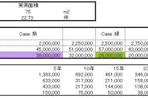 (78)住宅コストをランニングコストとして考えるということ