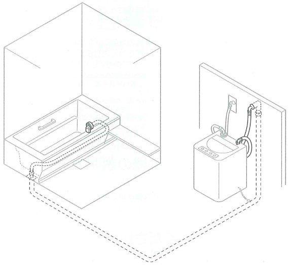 TOTOサザナ ノコリーユECO(洗濯用お湯取りシステム) 取り扱い説明書図