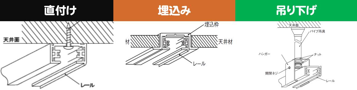 ダクトレールの取り付け方法(直付け、埋め込み、吊り下げ)