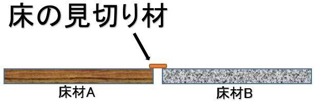 床の見切り材の仕組み