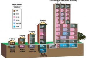 (213)ミサイルからの避難場所としての当家の地下室/資産価値2倍?