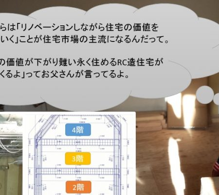 (152)リノベーション初心者必見!当家のリノベーション見積書をお見せします
