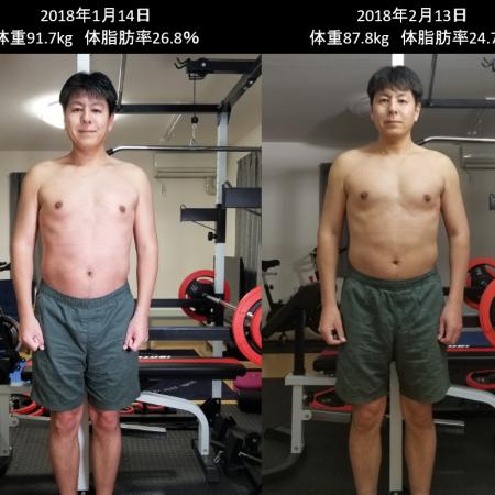 2018年の体型変化写真 withアイロテック
