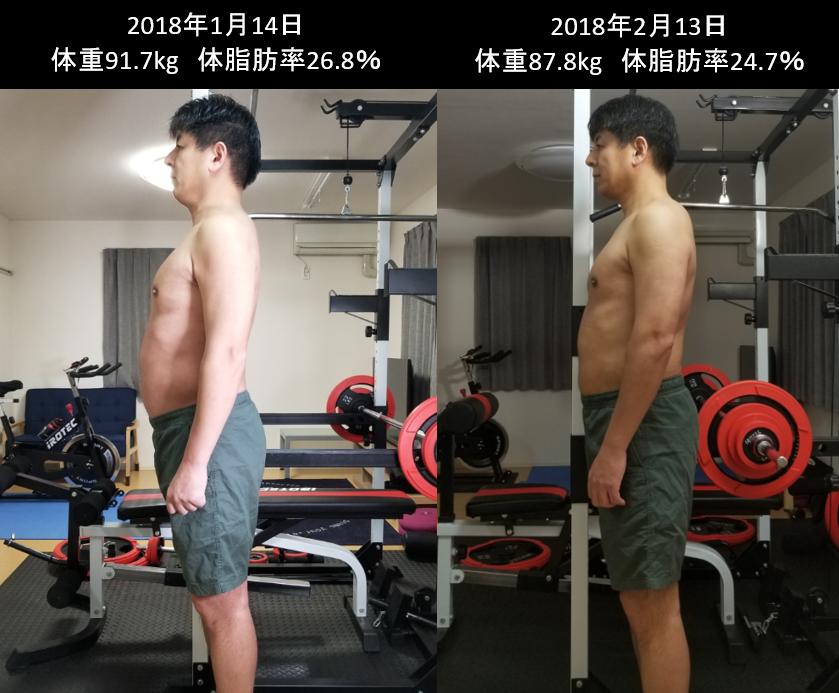 トレーニング開始1ヶ月 体重4㎏減少、体脂肪率2%低下