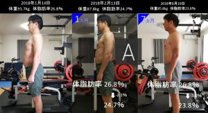 体型変化 体脂肪率推移