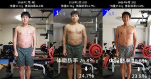 体型変化の写真記録
