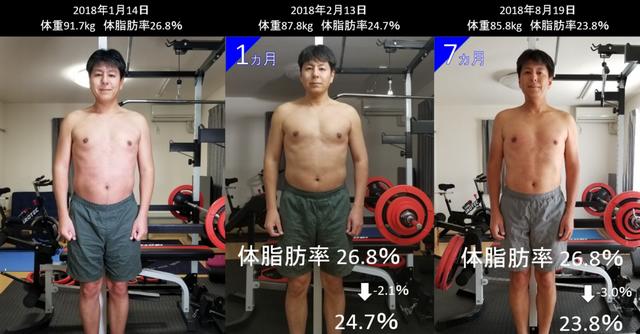 体型変化 7か月 正面