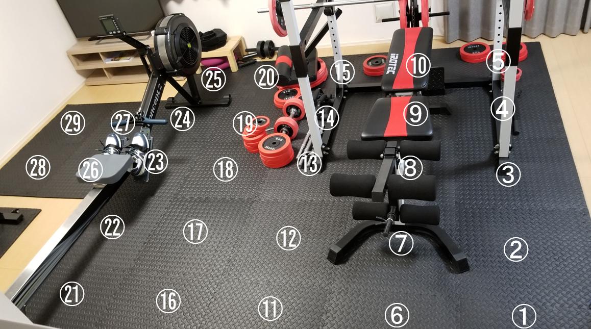 Forrar el suelo con alfombras de articulaciones para entrenamiento muscular para el gimnasio casero