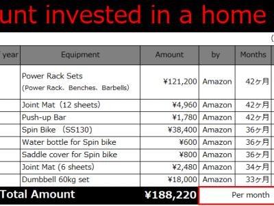 ホームジムへ投資した費用19万円